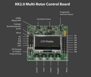 Multi-Rotor Control Board
